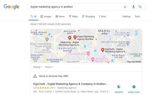 Digital marketing services in Andheri