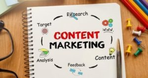 Heres How Content Marketing Is a Strong and Effective Tool for Your B2C Business