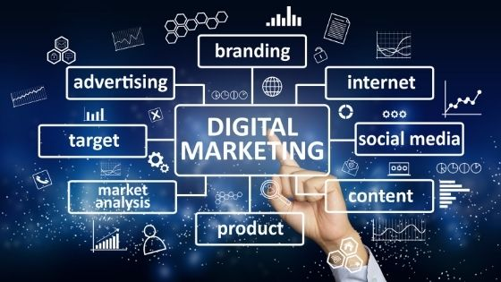 Why Your Business Can Benefit from Digital Marketing